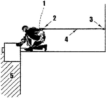 инструкция по охране труда при выполнении верхолазных работ 2015 год - фото 9